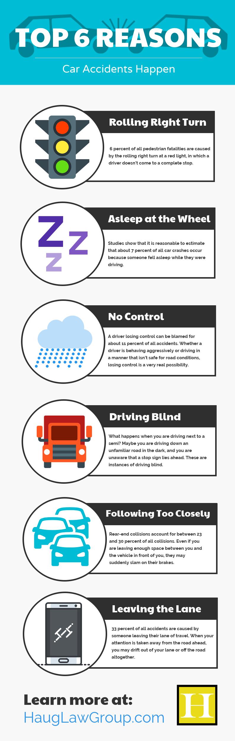 Top 6 reasons car accidents happen